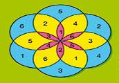 معمای ریاضی,معمای ریاضی با جواب,معمای سخت