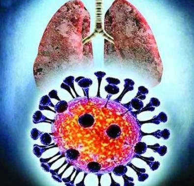 علایم ویروس کرونا,ویروس کرونا چیست؟