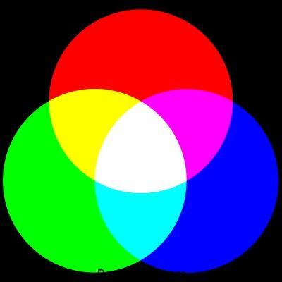 روانشناسی رنگ ها,تست روانشناسی رنگ ها در معماری,روانشناسی رنگ ها,انواع روانشناسی رنگ ها در تبلیغات,روانشناسی رنگ ها در قرآن,روانشناسی رنگ ها در طراحی وب