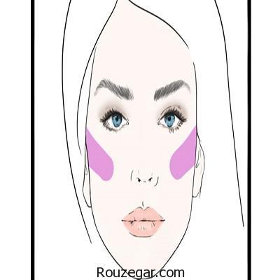 راهنمای قدم به قدم آرایش صورت جذاب و زیبا