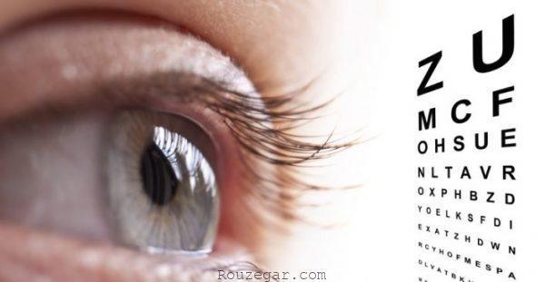 ریسک ابتلا به نزدیک بینی در استفاده طولانی از تلفن همراه