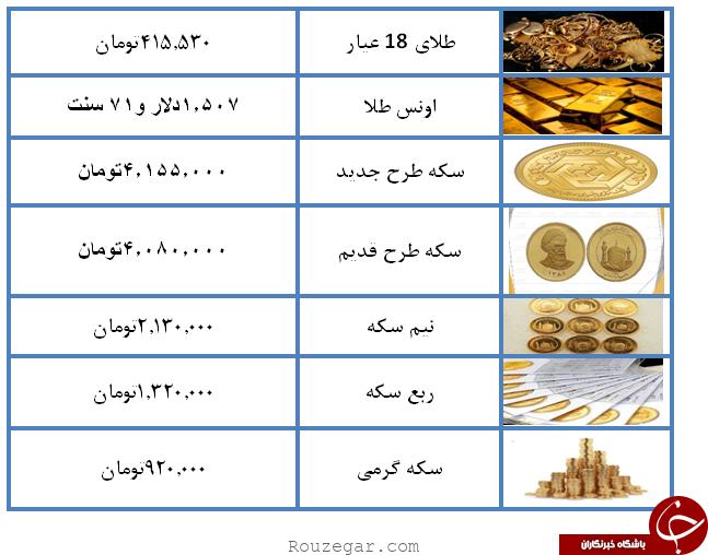 قیمت طلا و سکه در 28 مرداد 98