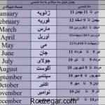 تبدیل و ترتیب ماه های میلادی با معادل فارسی آن همراه روزها